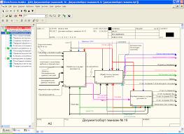 Реферат Проектирование системы электронного документооборота для  Проектирование системы электронного документооборота для гимназии