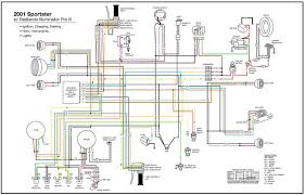 95 harley road king wiring diagram example electrical circuit \u2022 Simple Wiring Diagrams 1996 harley sportster wiring diagram wire center u2022 rh 107 191 48 154 harley wiring harness