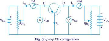 xam idea · title input characteristics these characteristics are obtained by plotting the emitter current versus emitter base potential veb at constant collector base