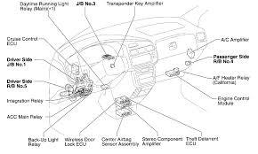 toyota sienna fuse box wiring library diagram h7 2002 toyota sienna interior dimensions at 2006 Toyota Sienna Interior Fuse Box
