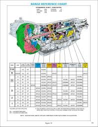 10 best gm 4l60e valve body information images on pinterest car 2000 Chevy 4l60e Transmission Wiring transmission diagram page 4 4L60E Wiring Schematic