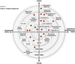 и лидерство в группе социальная психология руководство и лидерство в группе социальная психология