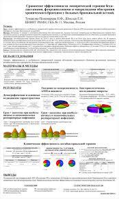 Удалённая работа Работа фрилансера Виноградова Юлия dragoness  Плакат А1 для защиты диссертации