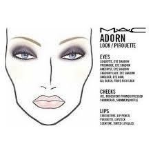 mac cosmetics face charts 1700 mac makeup face charts cosmetics manual ebay