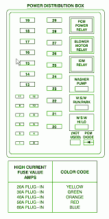 fuse box car wiring diagram page 416 2003 ford f 350 lariat diesel power distribution fuse box diagram