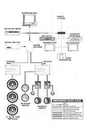 Mercedes Benz Engine Diagram C350 Fuse Box