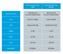 pc specifications for microsoft flight
