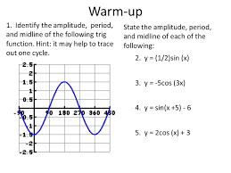 practice writing equation given graph 2 warm up