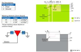 Rf Design 50 Ohm Impedance Rf Transmission Line Pcb Design