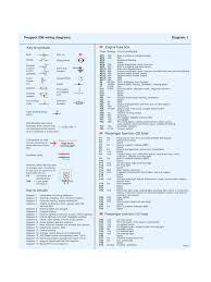 car alarm wiring diagram by color car wiring diagram download Viper 4706v Wiring Diagram car alarm wiring facbooik com car alarm wiring diagram by color peugeot 206 wiring diagram for car alarm wiring diagrams cars for viper 5706v wiring diagram
