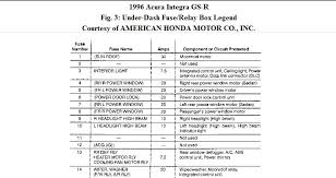 1996 acura legend fuse box wiring diagrams best 1995 acura integra fuse diagram wiring diagrams 1996 oldsmobile bravada fuse box 1995 integra fuse box