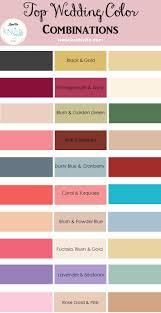 Top Wedding Color Combinations