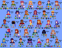 Gifts For Demetrius Stardew Valley Stardew Valley And Real