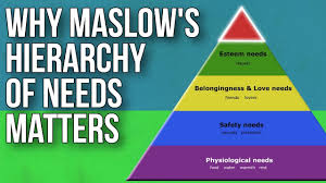 Maslow Hierarchy Of Needs Why Maslows Hierarchy Of Needs Matters