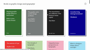 Mapping Graphic Design History In Switzerland Hover States Wonderful Colorado