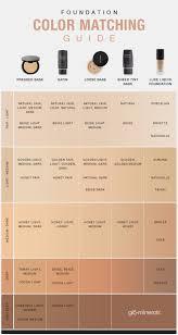 16 Particular Makeup Color Comparison
