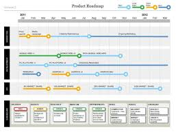 Free Roadmap Template 16 Product Templates Aha Reeviewer Co