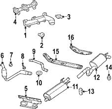 Exhaust system exhaust system exhaust ponents