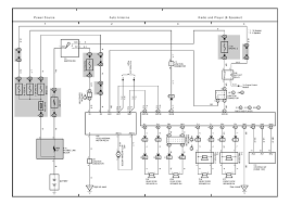 repair guides overall electrical wiring diagram (2003) overall 2001 Toyota Sequoia Wiring Diagram 2001 Toyota Sequoia Wiring Diagram #2 2001 toyota sequoia wiring diagram download