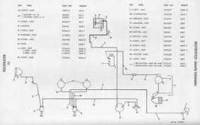 central air conditioner thermostat wiring diagram wiring diagram thermostat wiring explained air conditioner thermostat wiring source central air thermostat wiring diagram image about