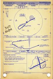 Stansted Charts Aerodrome And Approach Charts Atchistory