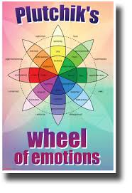 Plutchiks Wheel Of Emotions New Classroom Psychology Science Poster