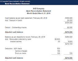Bank Reconciliation Chart Bank Reconciliation Definition Example Of Bank