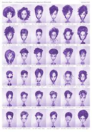 Female Hairstyle Names hairstyles names tuny for 8485 by stevesalt.us