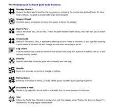 18 best Underground Railroad quilts images on Pinterest   Civil ... & Underground Railroad Quilt Code Patterns Adamdwight.com
