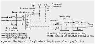 hvac wiring diagram great high efficiency gas furnace diagram hvac wiring diagram marvelous hvac low voltage wiring diagram 31 wiring diagram of hvac wiring diagram