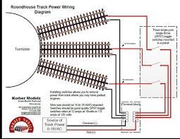 o gauge track wiring wiring diagram libraries track plan wiring wiring diagrams u2022roundhouse track power wiring diagram o gauge railroading on line
