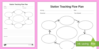 Station Teaching Flow Chart Planning Template Group