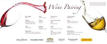 Malbec Food Pairing Chart Wine Pairings Hadco Group