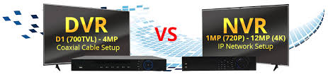 Difference In Dvr And Security Camera Resolutions
