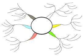 Mind Map Template | Sadamatsu-Hp