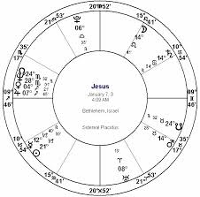 Cusp Chart Astrology Astrological Chart Of Jesus Christ