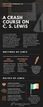 Christian Quotes About Faith Classy Christian Thinkers 48 A Crash Course On C S Lewis Bible Faith