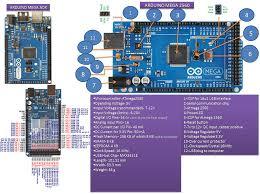 arduino data sheet inbaionics arduino mega datasheet tk pinterest arduino