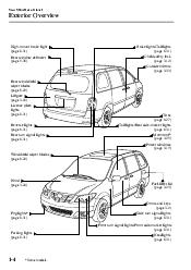 2004 mpv headlights 2004 mazda mpv 2004 Mazda Mpv Fuse Box Diagram 2004 Mazda Mpv Fuse Box Diagram #31 2004 mazda mpv power window fuse box diagram