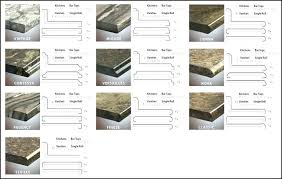 countertop edges options edging options laminate edges edge strips granite tile types edges laminate edge repair