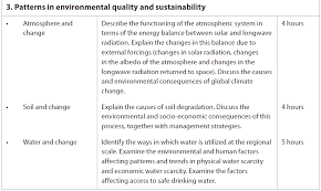 patterns in environmental quality and sustainability the  picture