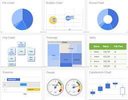 Google Chart Api Oracle Business Intelligence Charts In Obiee Using Google Api