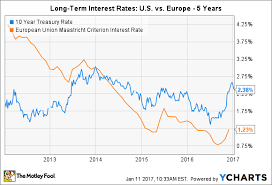 These 3 Charts Show Philip Morris International Inc S