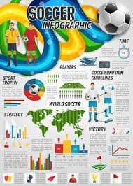 Soccer Playing Time Chart Soccer Sport Infographic With Football Game Infochart World