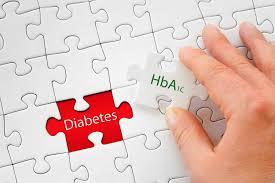 Hba1c Test Results And Diabetes Mydr Com Au