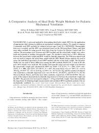 Ideal Body Weight Tidal Volume Chart Pdf A Comparative Analysis Of Ideal Body Weight Methods For