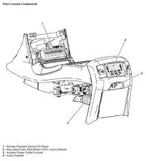 similiar 2003 gmc center console keywords 2003 envoy center console wiring diagram 2003 get image about