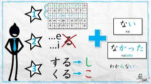 short form negative japanese learn japanese verb conjugation the casual negative form nai