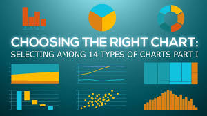 Charts Which Is The Best Chart Selecting Among 14 Types Of Charts Part I