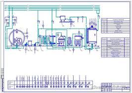 Курсовой проект Автоматизированная система управления линии  Курсовой проект Автоматизированная система управления линии производства кефира